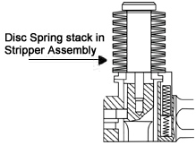 Preload disc spring washer in stripper assembly